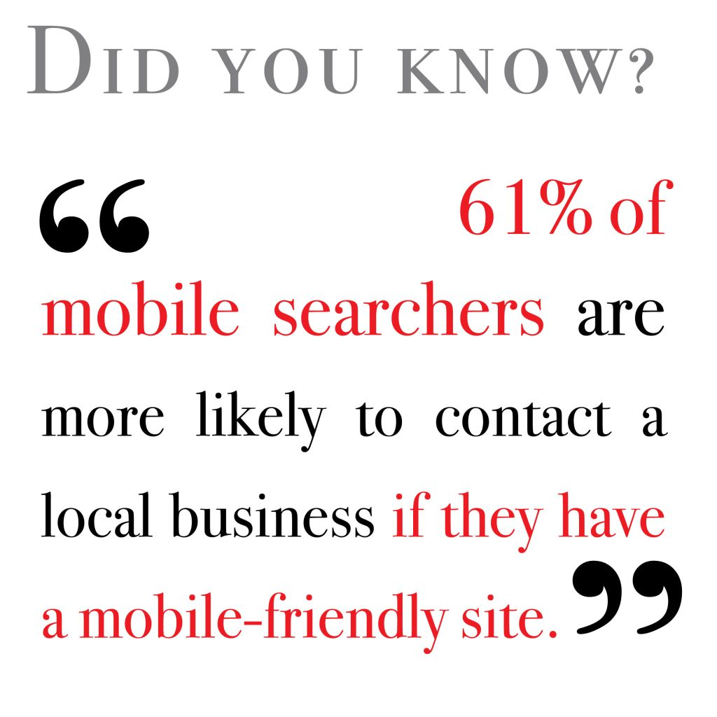 61% of mobile searchers are more likely to contact a local business if they have a mobile-friendly site