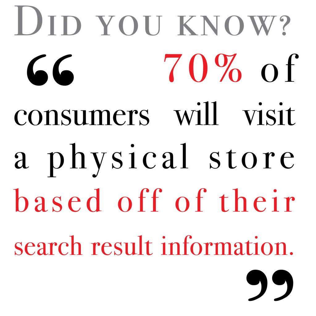 70% of consumers will visit a physical store based off of their search result information