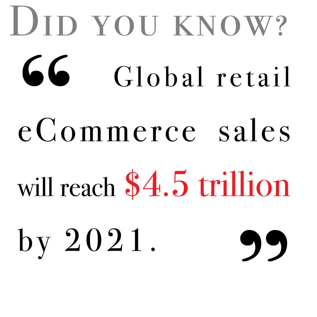 Global retail eCommerce sales will reach $4.5 trillion by 2021