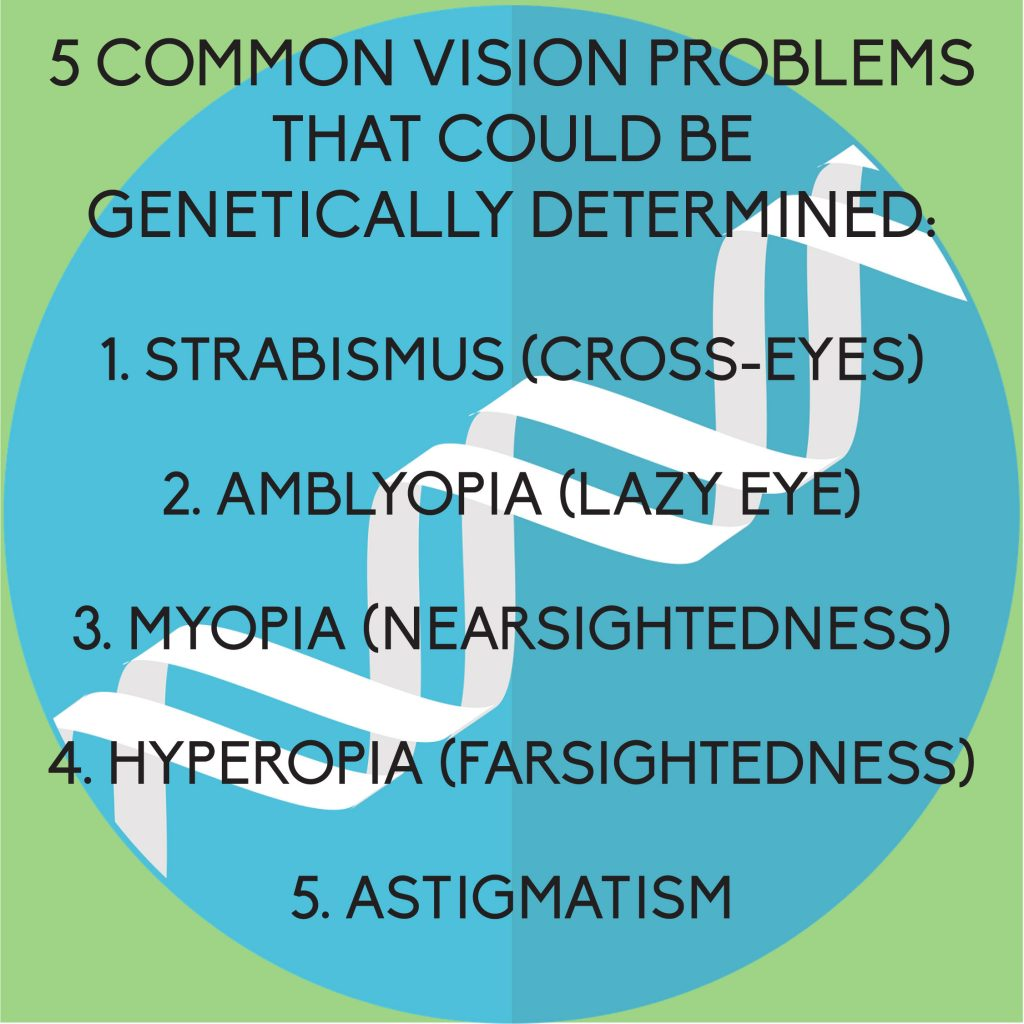 5 Common Vision Problems that Could be Genetically Determined