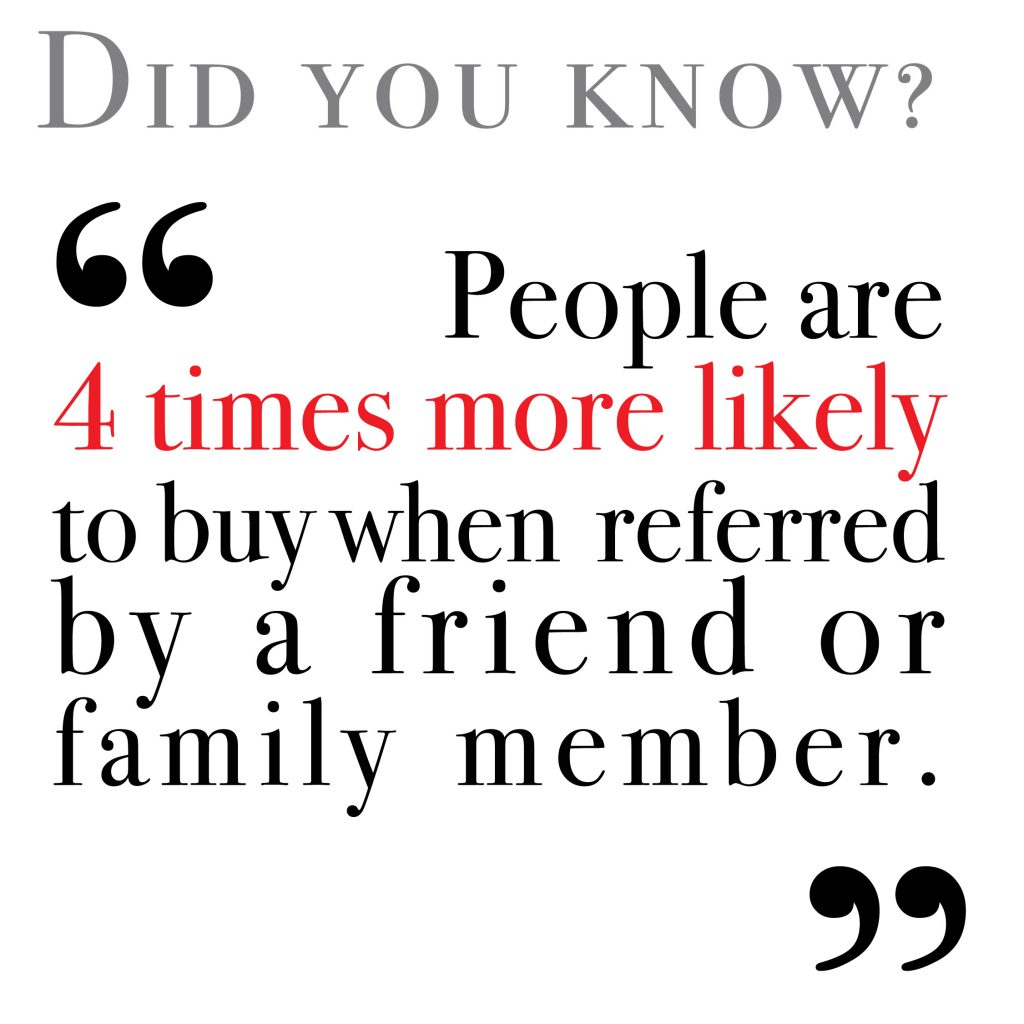 People are 4 times more likely to buy when referred by a friend or family member