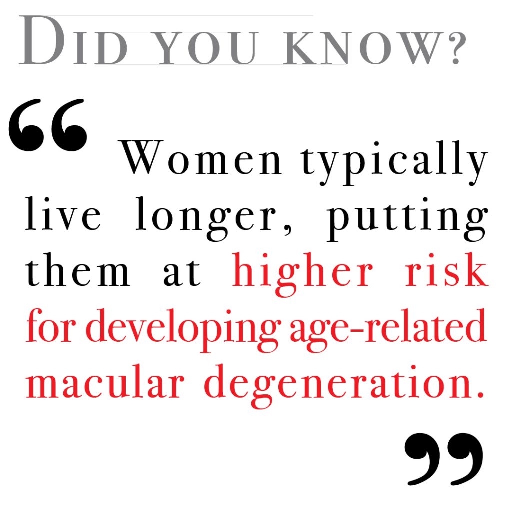 Women typically live longer, putting them at higher risk for developing age-related macular degeneration